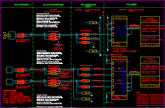 complex_loop instrument manager customisation custom loop templates